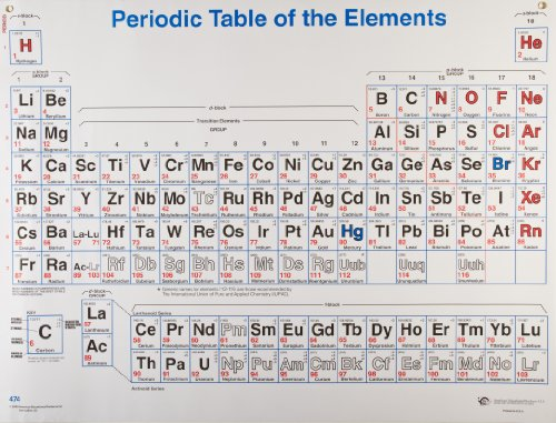 American-Educational-4-Color-Periodic-Table-Wall-Chart-49-12-Length-x-38-Width-Now-includes-elements-up-to-UUO118-0-0