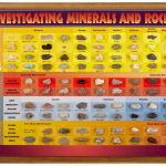 American-Educational-93-Specimens-Investigating-Minerals-and-Rocks-Chart-24-Length-x-18-Height-0