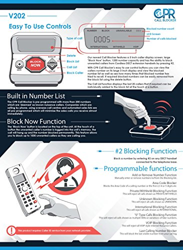 CPR-Call-Blocker-V202-1200-Number-Capacity-Block-Telemarketer-Calls-Solicitor-Calls-Junk-Faxes-0-1