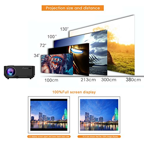 ELEPHAS-1500-Lumens-Home-Theater-Projector-1080P-Portable-Mini-Video-Projector-for-Home-Cinema-Theater-Entertainment-Games-Parties-Black-0-1