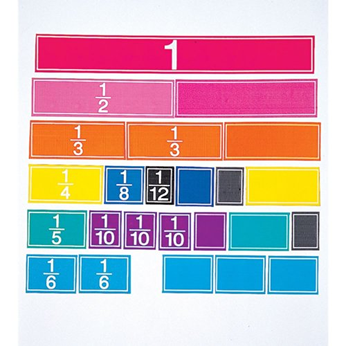 ETA-hand2mind-Fraction-and-Decimal-Tiles-Classroom-Basics-Kit-0-1