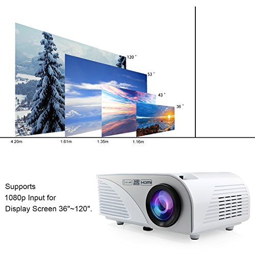 LeFun-Movie-Projector-Portable-Video-Projector-with-Speakers-Supports-1080P-HDMI-Input-1200-Lumens-Home-Theater-Gaming-DVD-Mini-Projector-0-1