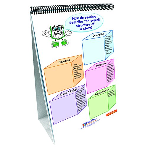 NewPath-Learning-English-Language-Common-Core-Curriculum-Mastery-Flip-Chart-Set-Grade-2-0