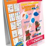 NewPath-Learning-Phonemic-Awareness-Curriculum-Mastery-Flip-Chart-Set-Early-Childhood-0