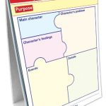 NewPath-Learning-Thinking-Graphically-About-Reading-Comprehension-Story-Elements-Flip-Chart-Set-Grade-1-7-0-0
