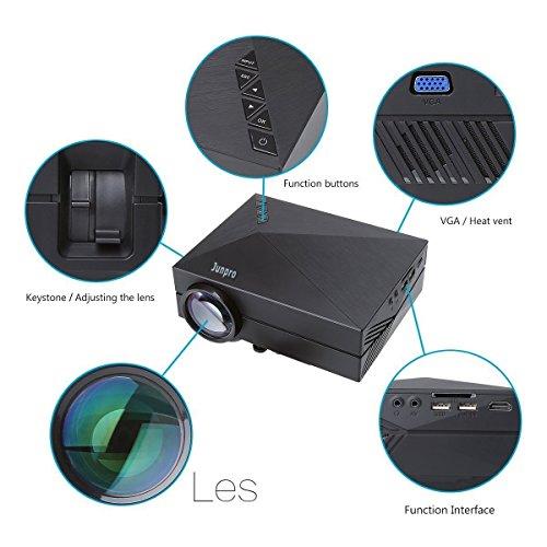 S1-LED-LCD-WVGA-Mini-Video-Projector-International-Version-No-Warranty-DIY-Series-Black-FP8048S1-IV6-0-1