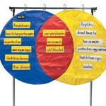 School-Smart-Venn-Diagram-Pocket-Chart-23-Pockets-54-x-35-12-inches-0