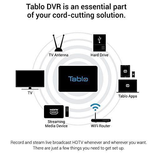 Tablo-DVR-for-HDTV-Antennas-with-Wi-Fi-0-0