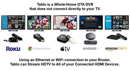 Tablo-DVR-for-HDTV-Antennas-with-Wi-Fi-0-1