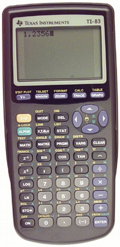Texas-Instruments-TI-83-Graphing-Calculator-0