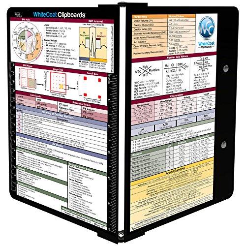 WhiteCoat-Clipboard-Medical-Edition-0